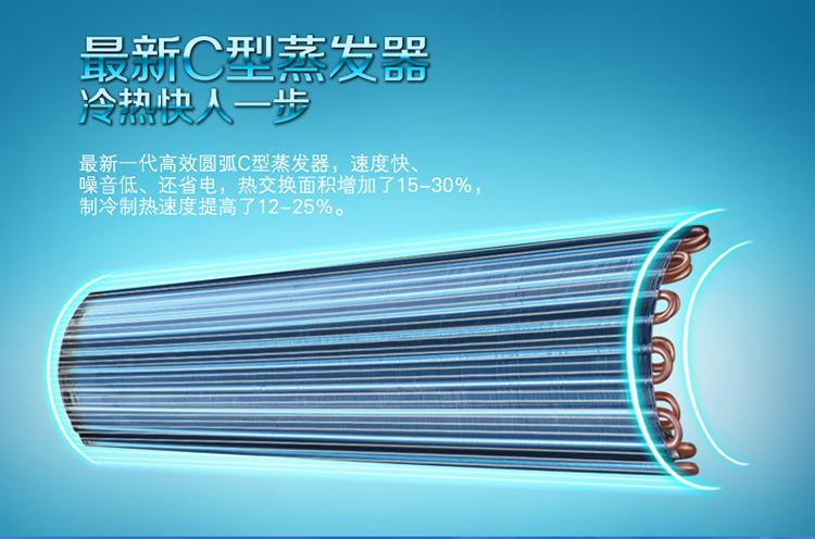 长虹这款物美价廉的型号为KFR-23GW的长虹高效节能冷暖挂式空调。白色的外观,有淡雅的兰花作为点缀,虽然外观的设计显得简约,但看起来却是十分的舒坦。高抗冲HIPS塑料面板,耐腐蚀、耐磨,质感好!  室内机采用102mm的大直径不等距斜片式贯流风扇,获国家专利,省电,噪音小。冷热先行,快人一步,长虹空调采用最新一代高效圆弧双列C型蒸发器,热交换面积大,速度快,省电;对风的阻力小,不形成涡流,噪音小。双列结构及圆弧造型,使热交换面积增加了15-30%,制冷制热速度提高了12-25%。  甲醛、银离子、螨菌清