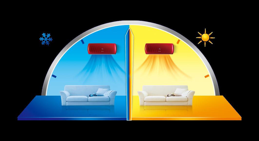 志高智能王190款优选国际知名品牌压缩机和室内外电机,为强劲制冷